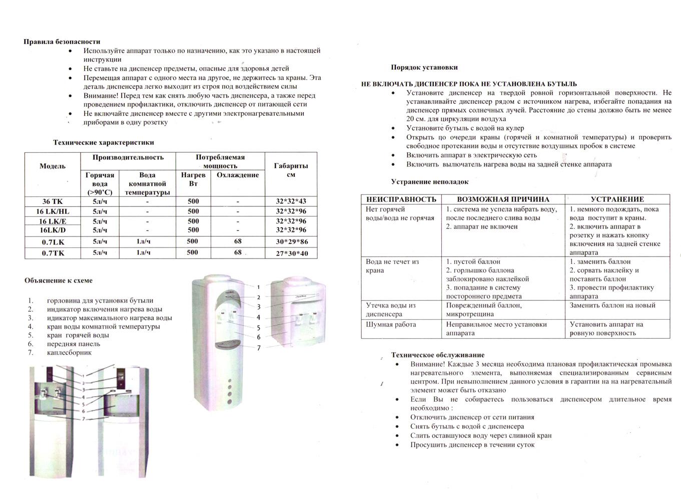 ����� Aqua Work 0.7-LK �������