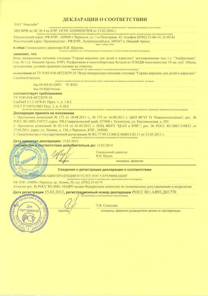 Вода Эльбрусинка сертификат
